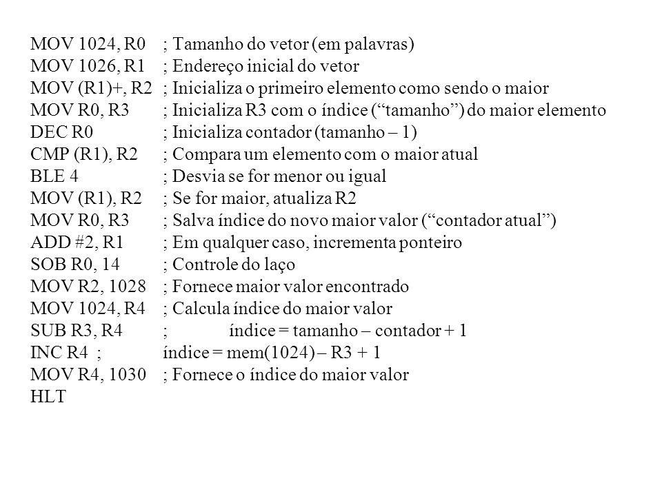 MOV 1024, R0; Tamanho do vetor (em palavras) MOV 1026, R1; Endereço inicial do vetor MOV (R1)+, R2; Inicializa o primeiro elemento como sendo o maior