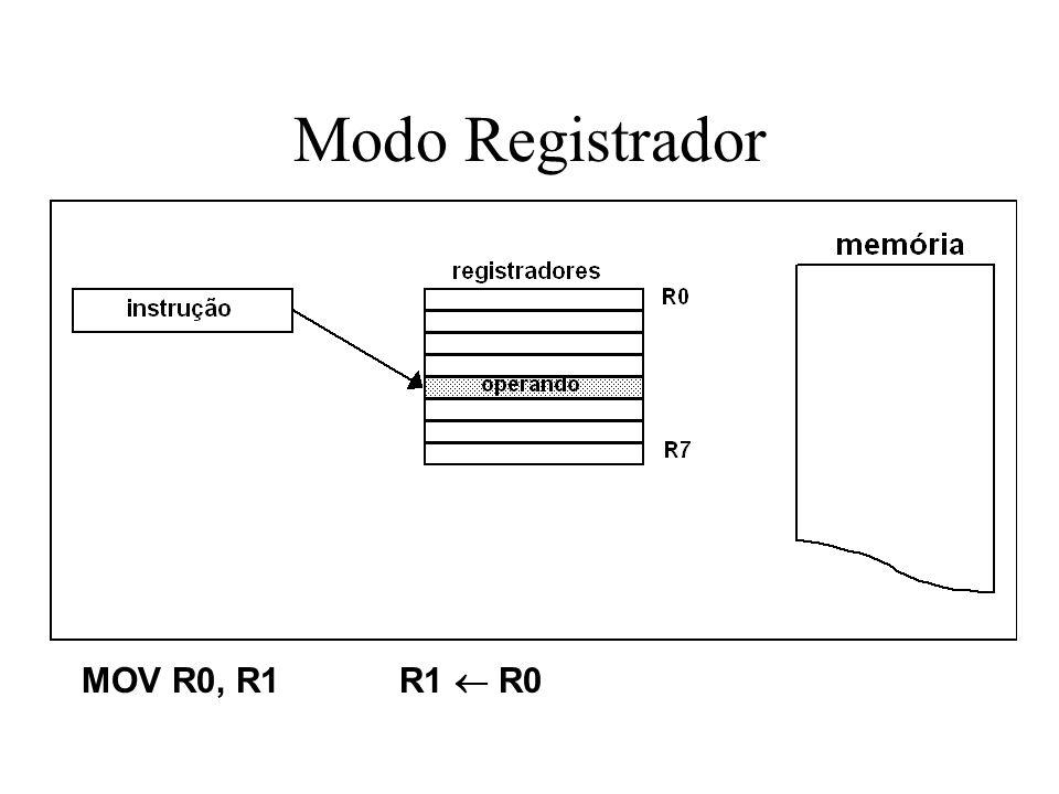 Modo Registrador MOV R0, R1R1 R0