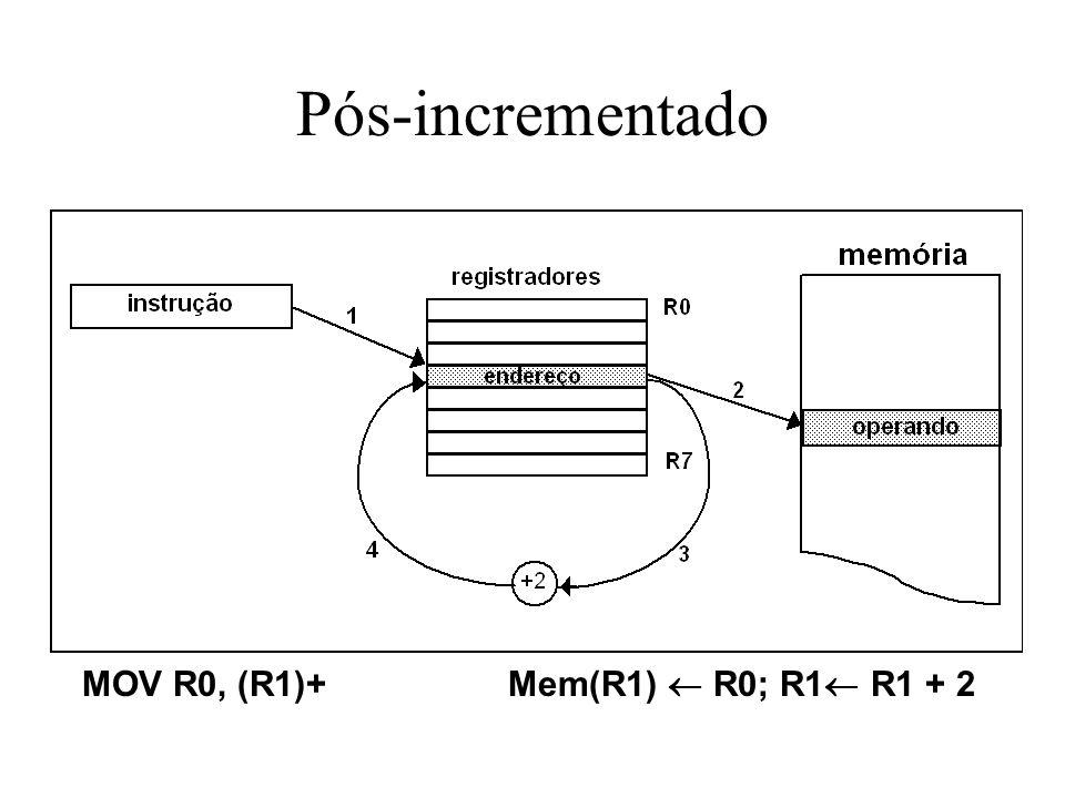 Pós-incrementado MOV R0, (R1)+Mem(R1) R0; R1 R1 + 2