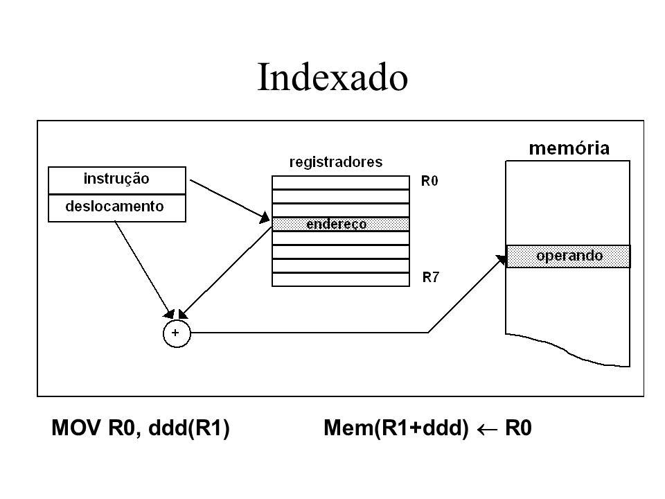 Indexado MOV R0, ddd(R1) Mem(R1+ddd) R0