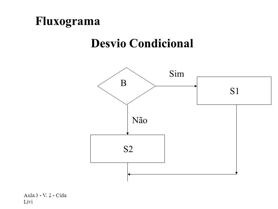 Aula 3 - V. 2 - Cida Livi Fluxograma Desvio Condicional Sim Não B S1 S2