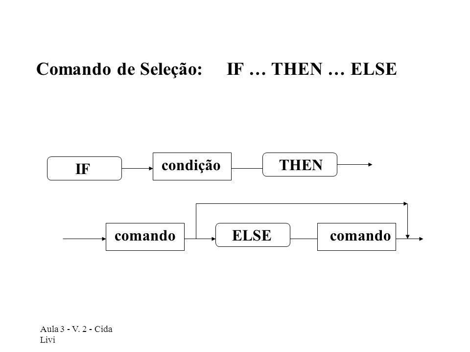 Aula 3 - V. 2 - Cida Livi Comando de Seleção: IF … THEN … ELSE IF condiçãoTHEN comando ELSE