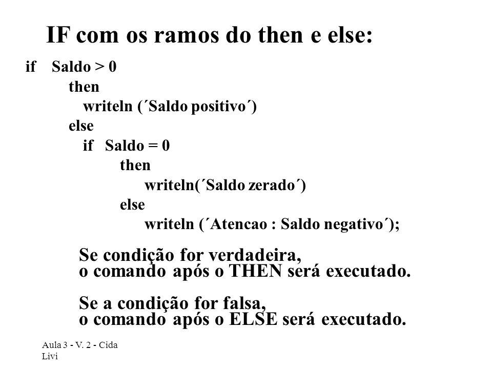 Aula 3 - V. 2 - Cida Livi if Saldo > 0 then writeln (´Saldo positivo´) else if Saldo = 0 then writeln(´Saldo zerado´) else writeln (´Atencao : Saldo n