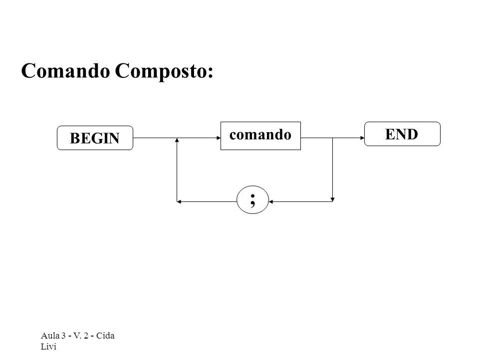 Aula 3 - V. 2 - Cida Livi comando BEGIN END ; Comando Composto: