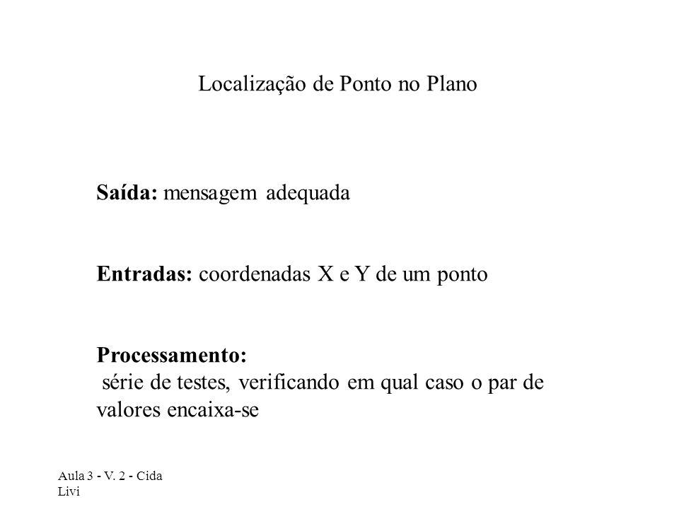 Aula 3 - V. 2 - Cida Livi Localização de Ponto no Plano Saída: mensagem adequada Entradas: coordenadas X e Y de um ponto Processamento: série de teste