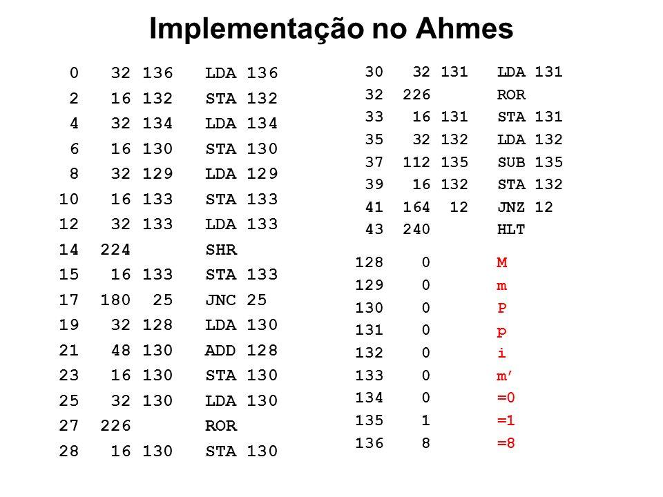 Algoritmo adaptado para uso no Ahmes (P e p são as duas metades do produto, M = multiplicando e m = multiplicador, c = carry) 1. Início: i n, P 0 2. D