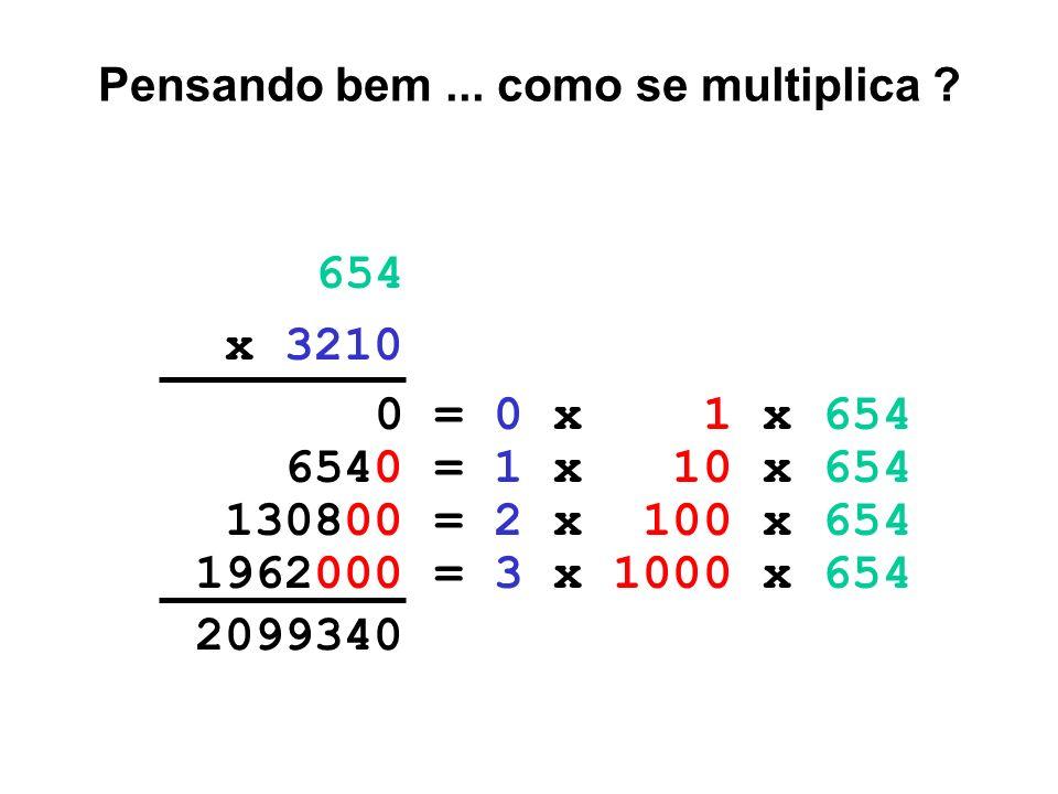 2099340 Pensando bem... como se multiplica ? 654 x 3210 6540 130800 1962000 0 multiplicando multiplicador produto produtos parciais (3 dígitos x 4 díg