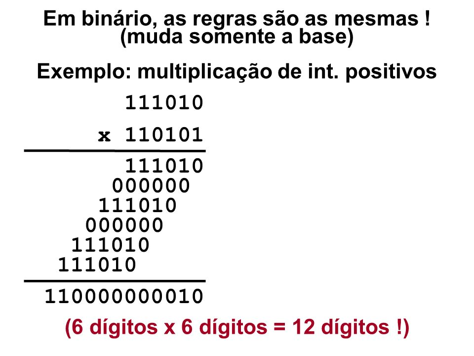Soluções alternativas Para o Ahmes Converter os fatores em positivos, multiplicar usando o algoritmo para inteiros positivos e depois acertar o sinal do produto de acordo com os sinais dos fatores Genérica Método de Booth