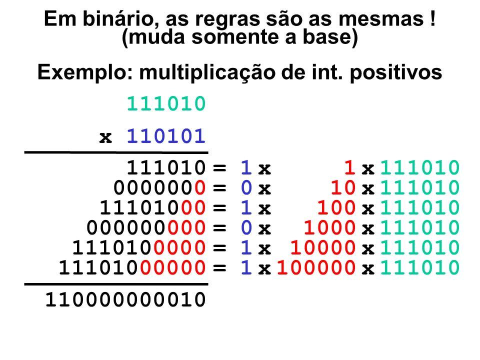 110000000010 11101000000 Em binário, as regras são as mesmas ! (muda somente a base) Exemplo: multiplicação de int. positivos 111010 x 110101 0000000