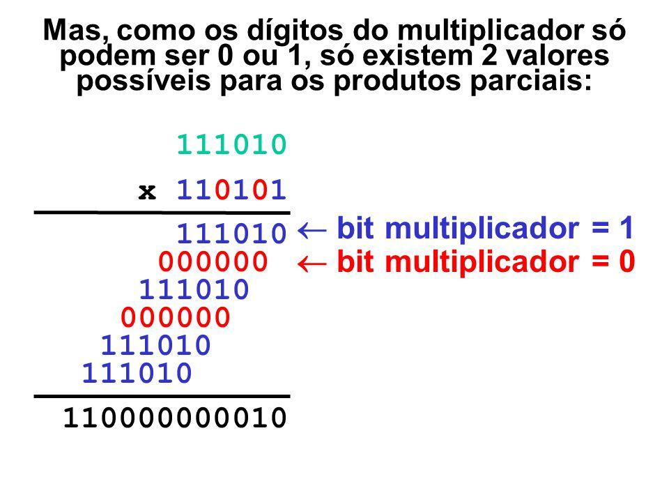 11101000000 110000000010 111010 x 110101 0000000 11101000 111010 000000000 1110100000 = 1 x 1 x 111010 = 0 x 10 x 111010 = 1 x 100 x 111010 = 0 x 1000