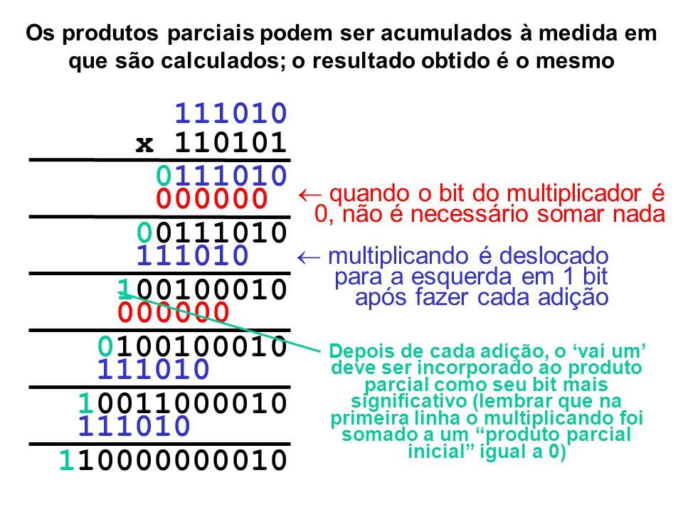 110000000010 11101000000 111010 x 110101 0000000 11101000 0111010 000000000 1110100000 Os produtos parciais podem ser acumulados à medida em que são calculados; o resultado obtido é o mesmo 00111010 100100010 0100100010 10011000010 multiplicando é deslocado para a esquerda em 1 bit após fazer cada adição quando o bit do multiplicador é 0, não é necessário somar nada Depois de cada adição, o vai um deve ser incorporado ao produto parcial como seu bit mais significativo (lembrar que na primeira linha o multiplicando foi somado a um produto parcial inicial igual a 0)