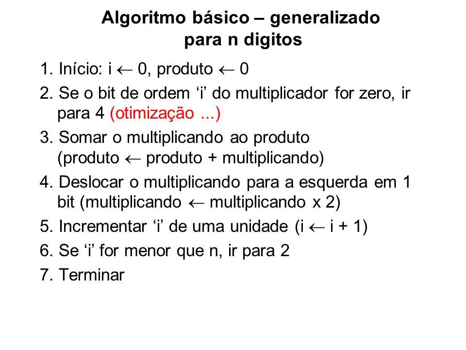 Algoritmo básico – generalizado para n digitos 1.Início: i 0, produto 0 2.