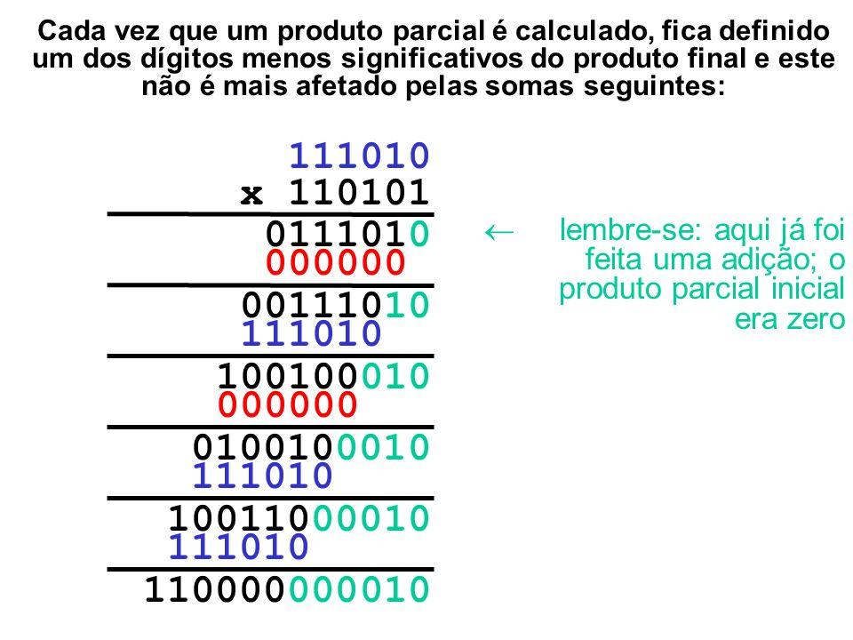 110000000010 11101000000 111010 x 110101 0000000 11101000 0111010 000000000 1110100000 Cada vez que um produto parcial é calculado, fica definido um dos dígitos menos significativos do produto final e este não é mais afetado pelas somas seguintes: 00111010 100100010 0100100010 10011000010 lembre-se: aqui já foi feita uma adição; o produto parcial inicial era zero