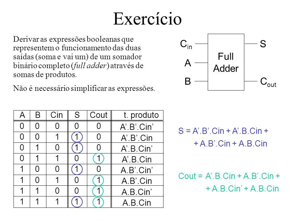 1. Fazer a tabela de entradas e saídas 2. Acrescentar a coluna de termos-produto 3. Derivar as expressões das duas saídas ABCinSCoutt. produto 00 00 0