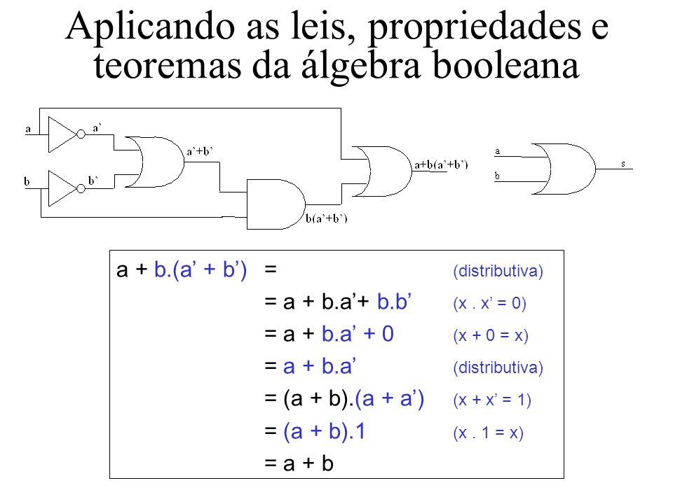 Aplicando as leis, propriedades e teoremas da álgebra booleana a + b.(a + b) = (distributiva) = a + b.a+ b.b (x. x = 0) = a + b.a + 0 (x + 0 = x) = a