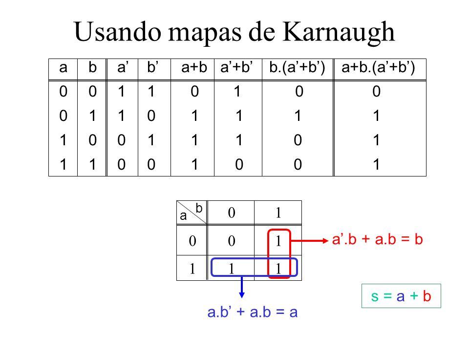 Usando mapas de Karnaugh ababa+ba+bb.(a+b) a+b.(a+b) 00110 1 00 01101111 10011101 11001001 01 001 111 a b a.b + a.b = b a.b + a.b = a s = a + b