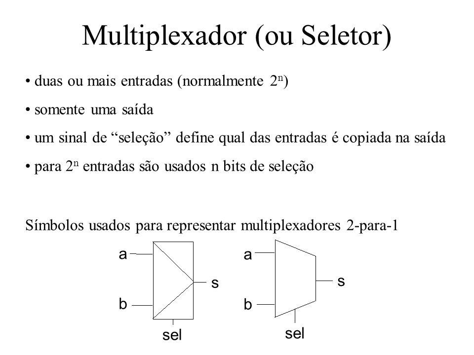 Multiplexador (ou Seletor) a b a b s s duas ou mais entradas (normalmente 2 n ) somente uma saída um sinal de seleção define qual das entradas é copia