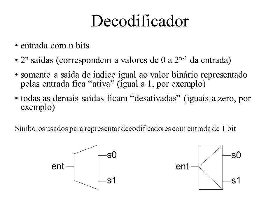 Decodificador ent s0 entrada com n bits 2 n saídas (correspondem a valores de 0 a 2 n-1 da entrada) somente a saída de índice igual ao valor binário r