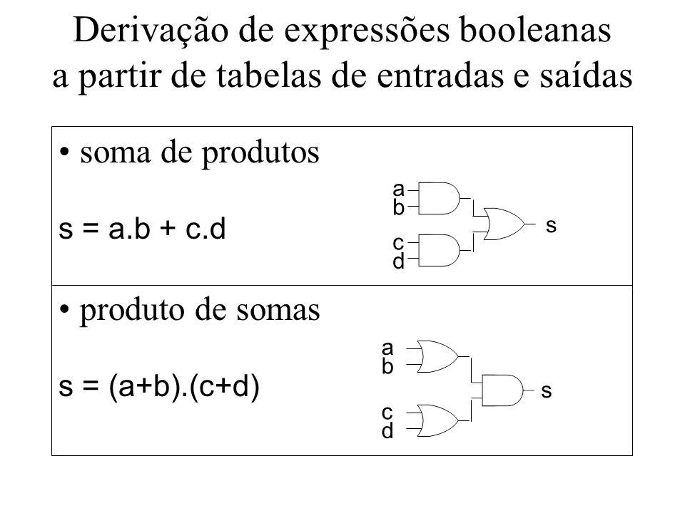 Derivação de expressões booleanas a partir de tabelas de entradas e saídas soma de produtos s = a.b + c.d produto de somas s = (a+b).(c+d) a b c d s a