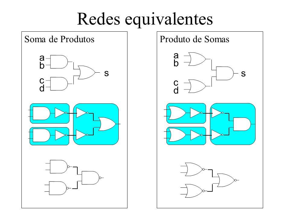 a b c d s Soma de Produtos Redes equivalentes Produto de Somas a b c d s