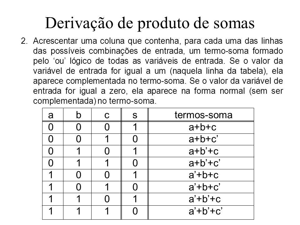 Derivação de produto de somas 2.Acrescentar uma coluna que contenha, para cada uma das linhas das possíveis combinações de entrada, um termo-soma form