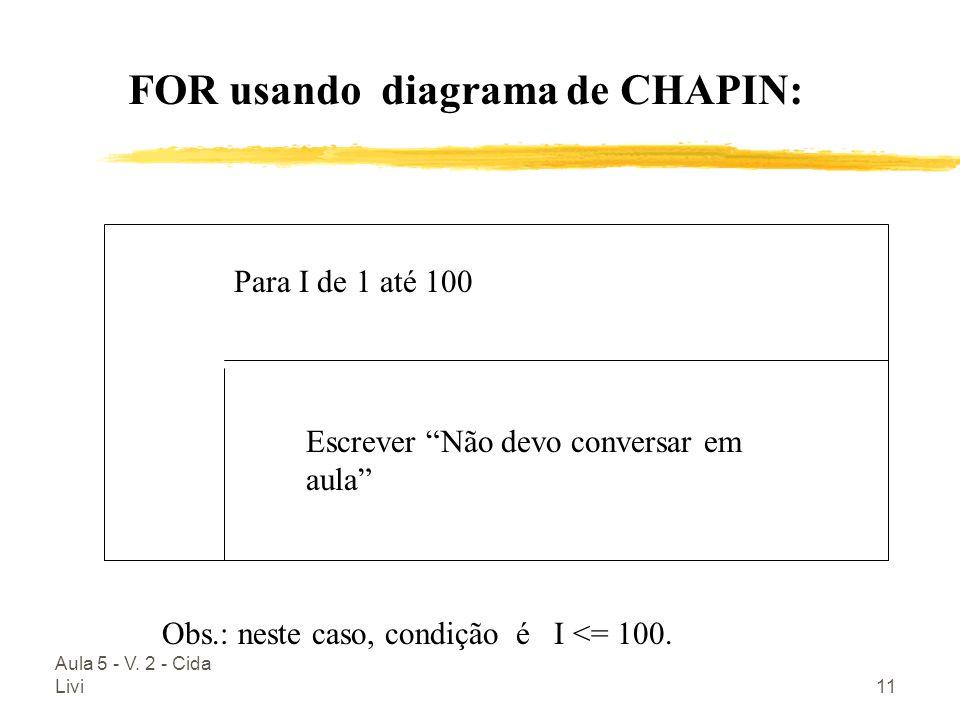 Aula 5 - V. 2 - Cida Livi11 Para I de 1 até 100 Escrever Não devo conversar em aula FOR usando diagrama de CHAPIN: Obs.: neste caso, condição é I <= 1