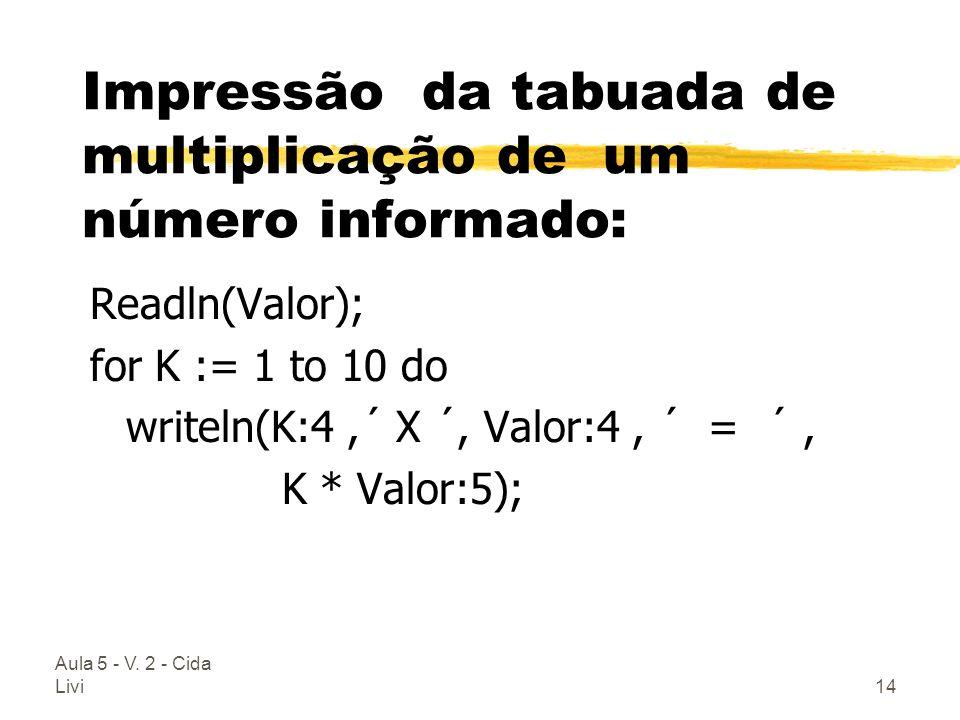 Aula 5 - V. 2 - Cida Livi14 Impressão da tabuada de multiplicação de um número informado: Readln(Valor); for K := 1 to 10 do writeln(K:4,´ X ´, Valor: