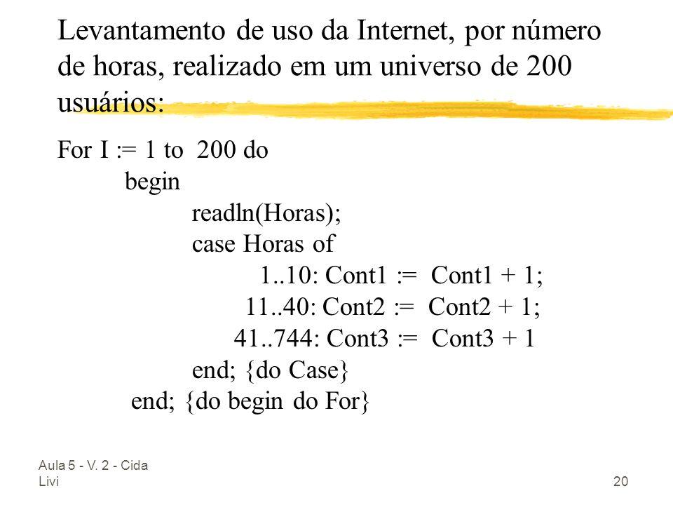 Aula 5 - V. 2 - Cida Livi20 Levantamento de uso da Internet, por número de horas, realizado em um universo de 200 usuários: For I := 1 to 200 do begin