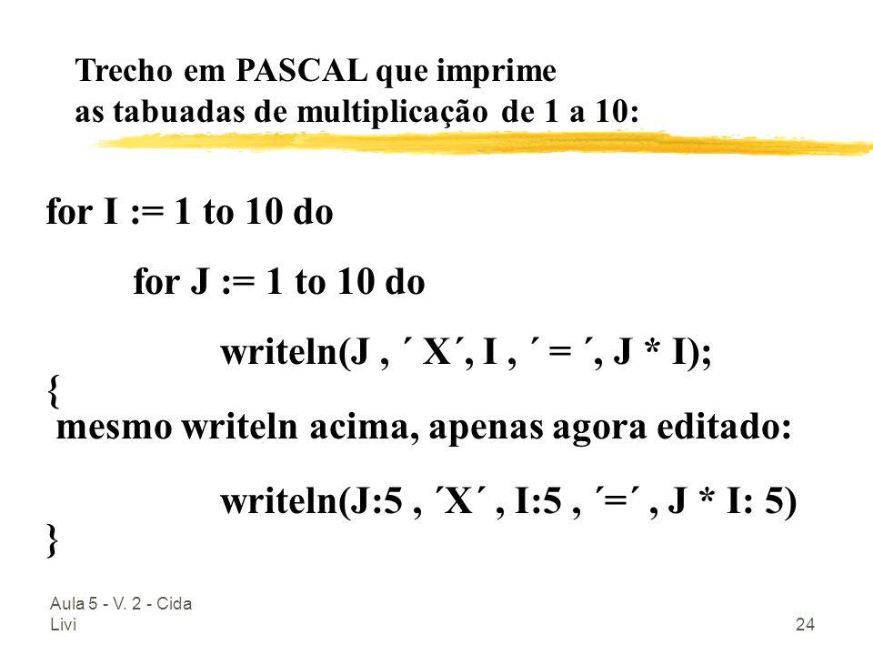 Aula 5 - V. 2 - Cida Livi24 for I := 1 to 10 do for J := 1 to 10 do writeln(J, ´ X´, I, ´ = ´, J * I); { mesmo writeln acima, apenas agora editado: wr