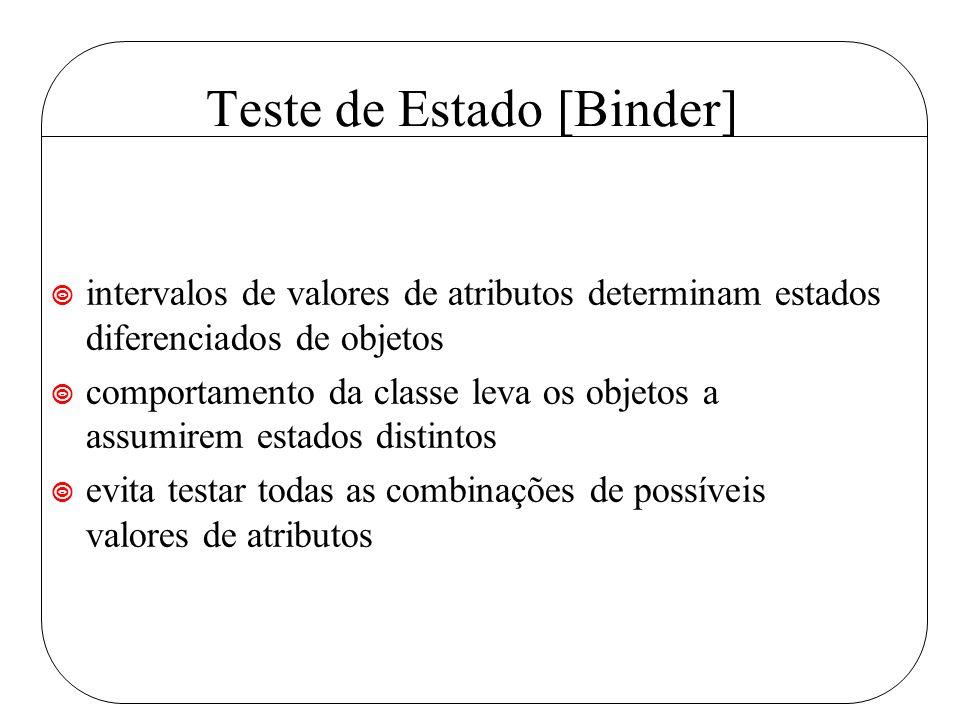 Teste de Estado [Binder] ¥ intervalos de valores de atributos determinam estados diferenciados de objetos ¥ comportamento da classe leva os objetos a assumirem estados distintos ¥ evita testar todas as combinações de possíveis valores de atributos