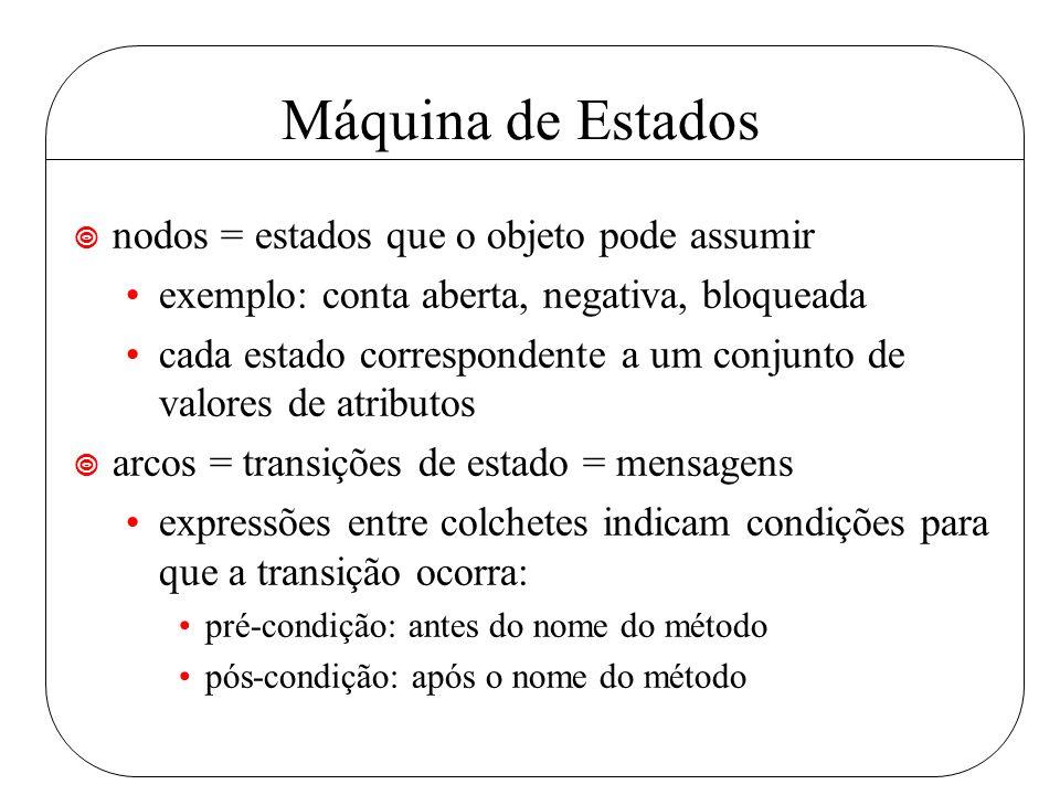 Máquina de Estados ¥ nodos = estados que o objeto pode assumir exemplo: conta aberta, negativa, bloqueada cada estado correspondente a um conjunto de