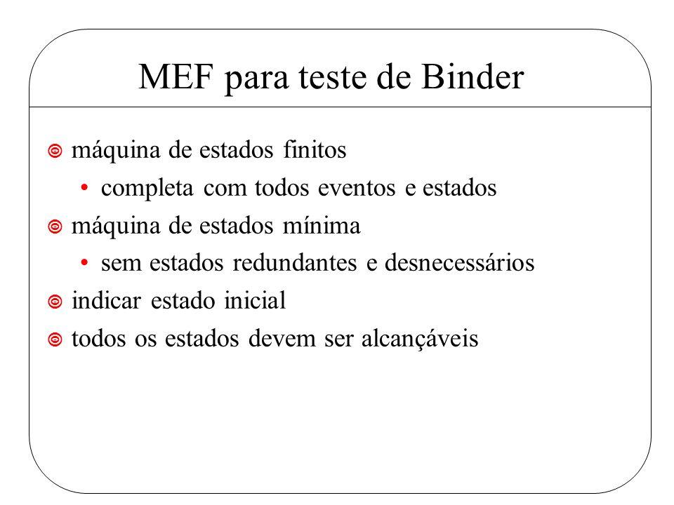 MEF para teste de Binder ¥ máquina de estados finitos completa com todos eventos e estados ¥ máquina de estados mínima sem estados redundantes e desnecessários ¥ indicar estado inicial ¥ todos os estados devem ser alcançáveis