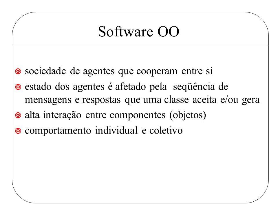 Software OO ¥ sociedade de agentes que cooperam entre si ¥ estado dos agentes é afetado pela seqüência de mensagens e respostas que uma classe aceita