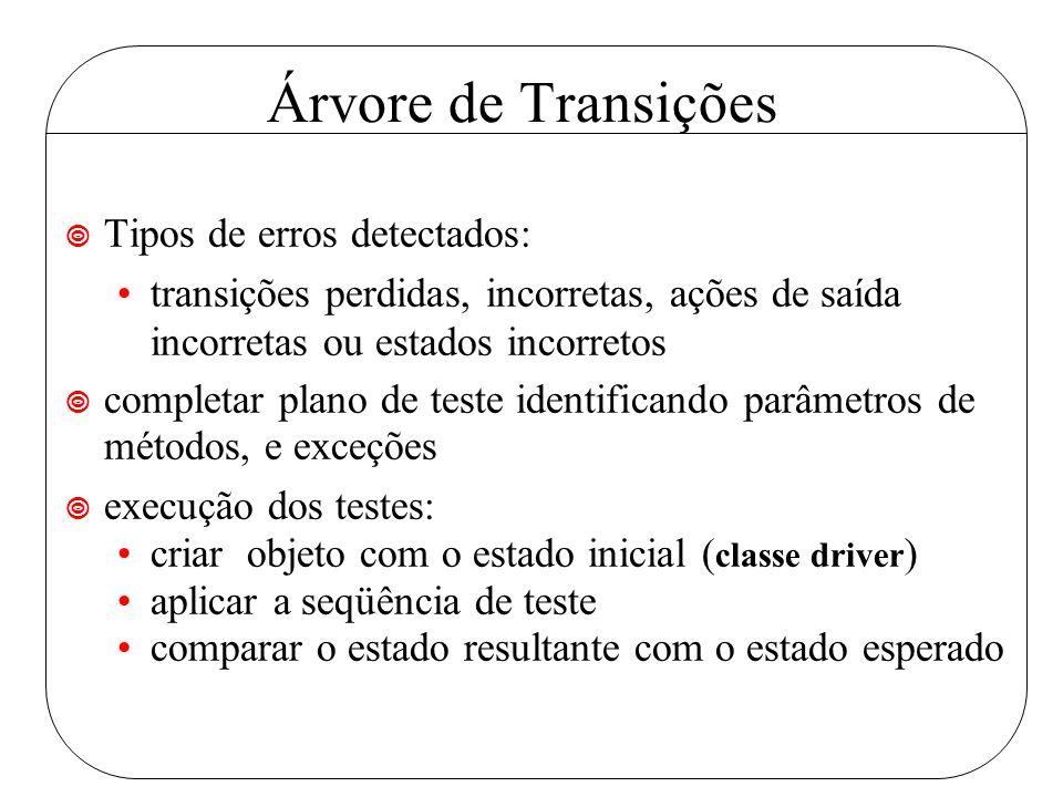 ¥ Tipos de erros detectados: transições perdidas, incorretas, ações de saída incorretas ou estados incorretos ¥ completar plano de teste identificando