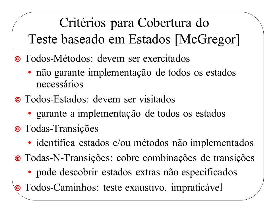 Critérios para Cobertura do Teste baseado em Estados [McGregor] ¥ Todos-Métodos: devem ser exercitados não garante implementação de todos os estados n