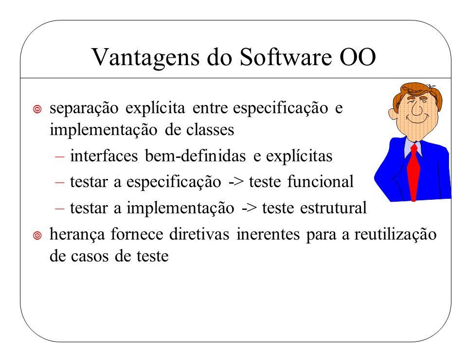 Vantagens do Software OO ¥ separação explícita entre especificação e implementação de classes –interfaces bem-definidas e explícitas –testar a especif