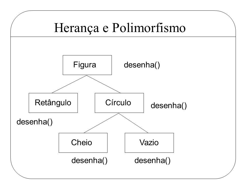 Herança e Polimorfismo Figura RetânguloCírculo CheioVazio desenha()