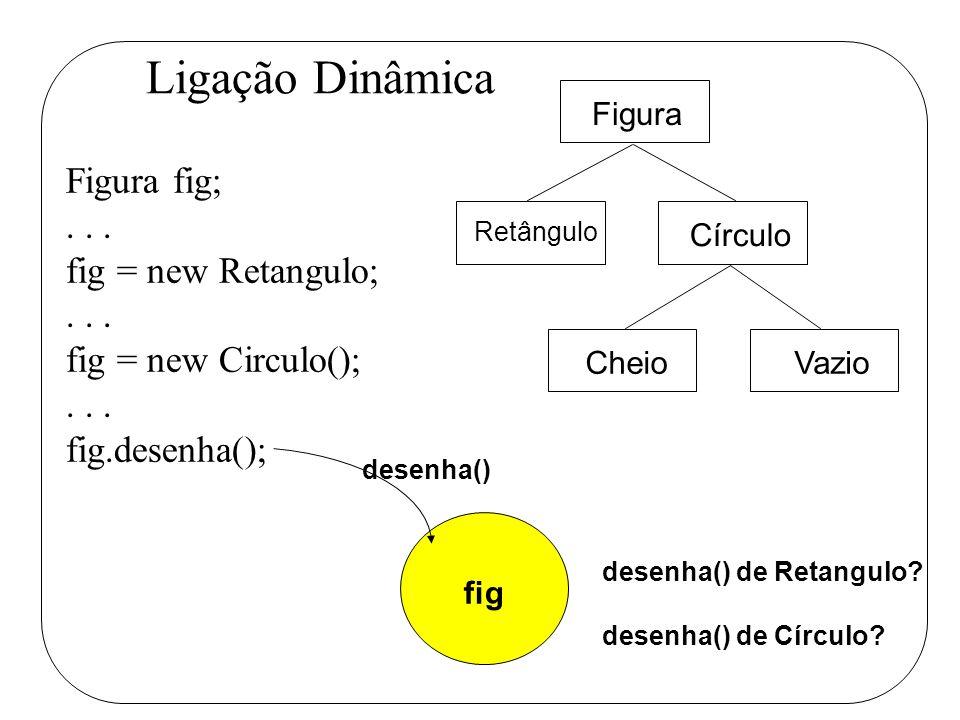 Ligação Dinâmica Figura fig;... fig = new Retangulo;... fig = new Circulo();... fig.desenha(); fig desenha() de Retangulo? desenha() de Círculo? desen