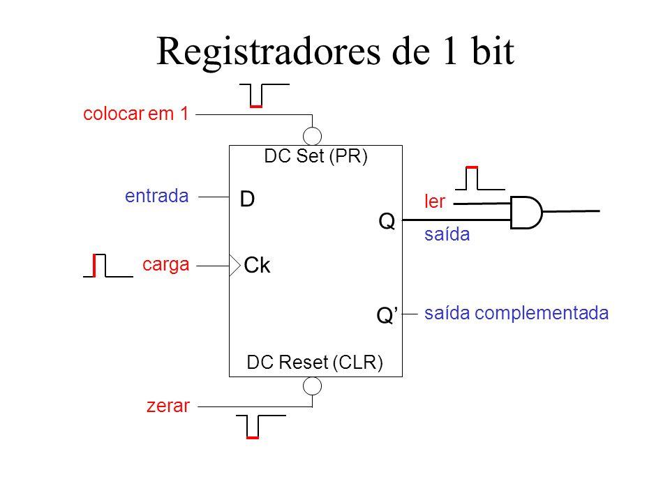 Registradores de 1 bit carga Q Q D Ck DC Reset (CLR) DC Set (PR) zerar colocar em 1 entrada saída saída complementada ler