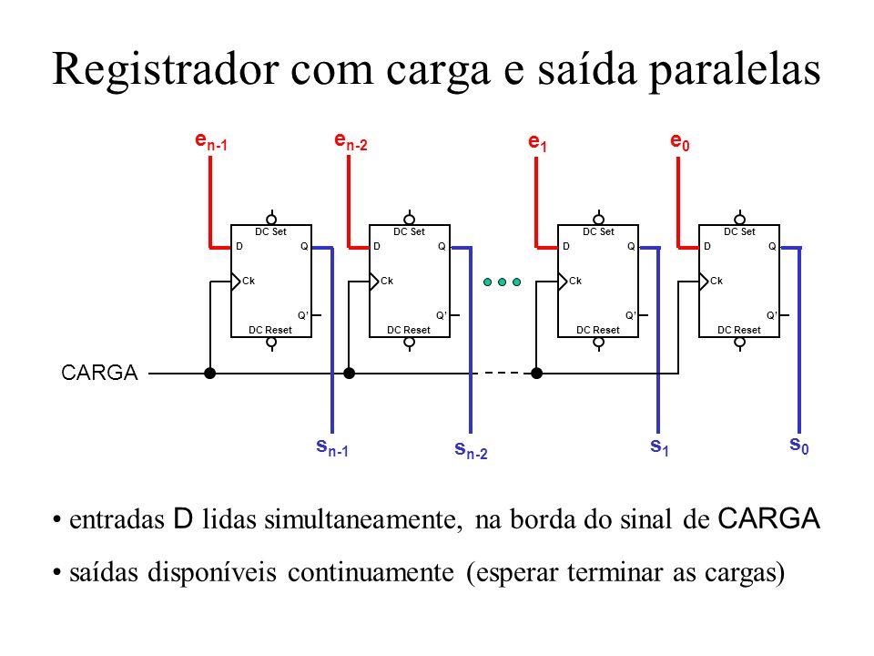 Registrador com carga e saída seriais (registrador de deslocamento) DC Reset DC Set Q Q Ck D DC Reset DC Set Q Q Ck D DC Reset DC Set Q Q Ck D DC Reset DC Set Q Q Ck D CARGA e s entradas D lidas simultaneamente, na borda do sinal de CARGA valor de e armazenado no FF da esquerda demais FFs deslocam para a direita seu conteúdo valor do FF mais à direita sai do registrador somente o bit mais à direita fica disponível na saída s