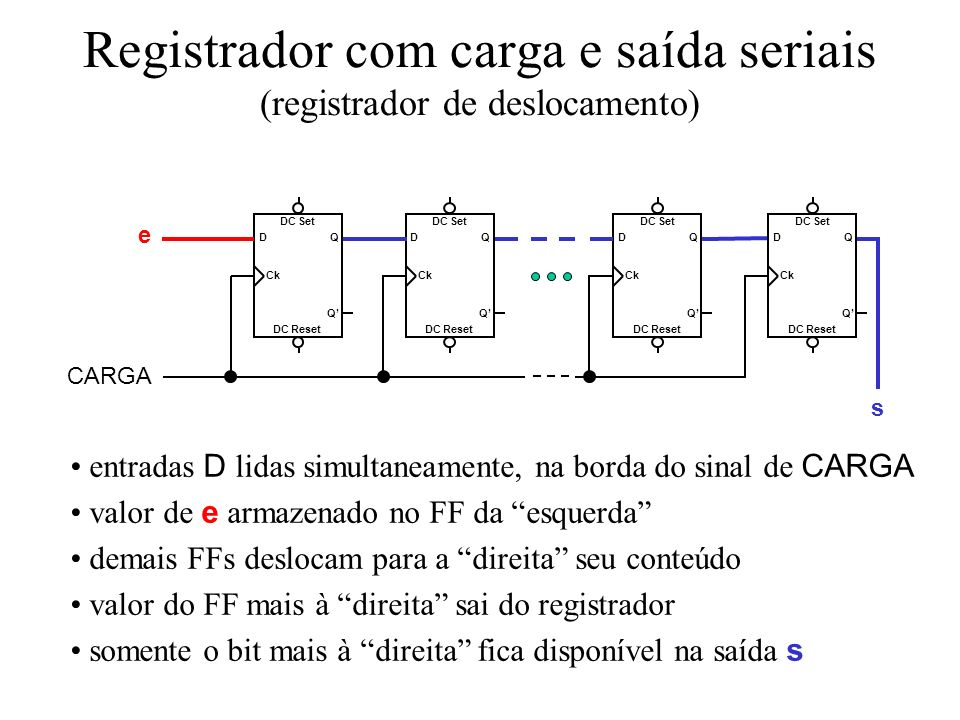 Memória com seleção matricial (um plano) L L L L C C C C CCCC LLLL