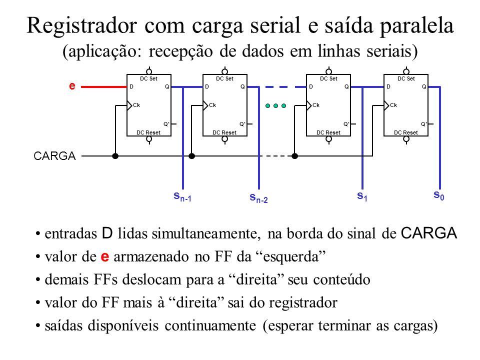Registrador com carga serial e saída paralela (aplicação: recepção de dados em linhas seriais) DC Reset DC Set Q Q Ck D DC Reset DC Set Q Q Ck D DC Re