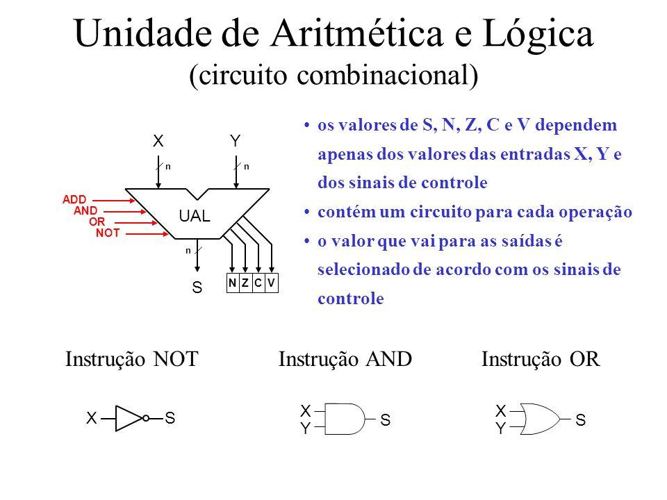 Unidade de Aritmética e Lógica (circuito combinacional) UAL S XY ADD AND OR NOT Instrução NOT XS Instrução OR S X Y Instrução AND S X Y n n n NZCV os valores de S, N, Z, C e V dependem apenas dos valores das entradas X, Y e dos sinais de controle contém um circuito para cada operação o valor que vai para as saídas é selecionado de acordo com os sinais de controle