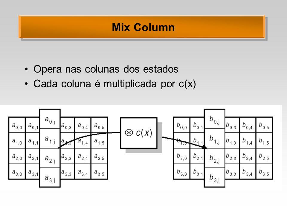 Mix Column Opera nas colunas dos estados Cada coluna é multiplicada por c(x)