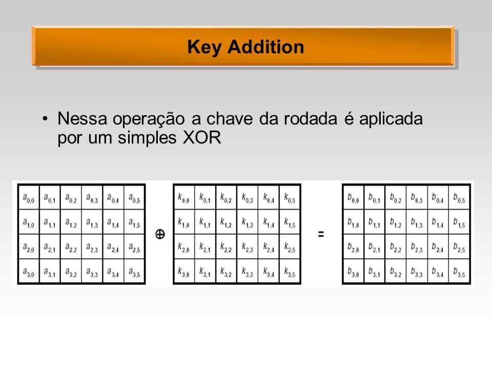 Key Addition Nessa operação a chave da rodada é aplicada por um simples XOR