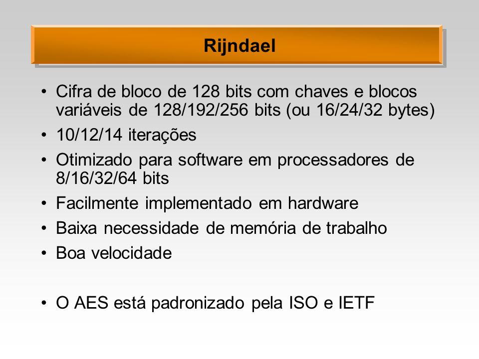 Rijndael Cifra de bloco de 128 bits com chaves e blocos variáveis de 128/192/256 bits (ou 16/24/32 bytes) 10/12/14 iterações Otimizado para software e