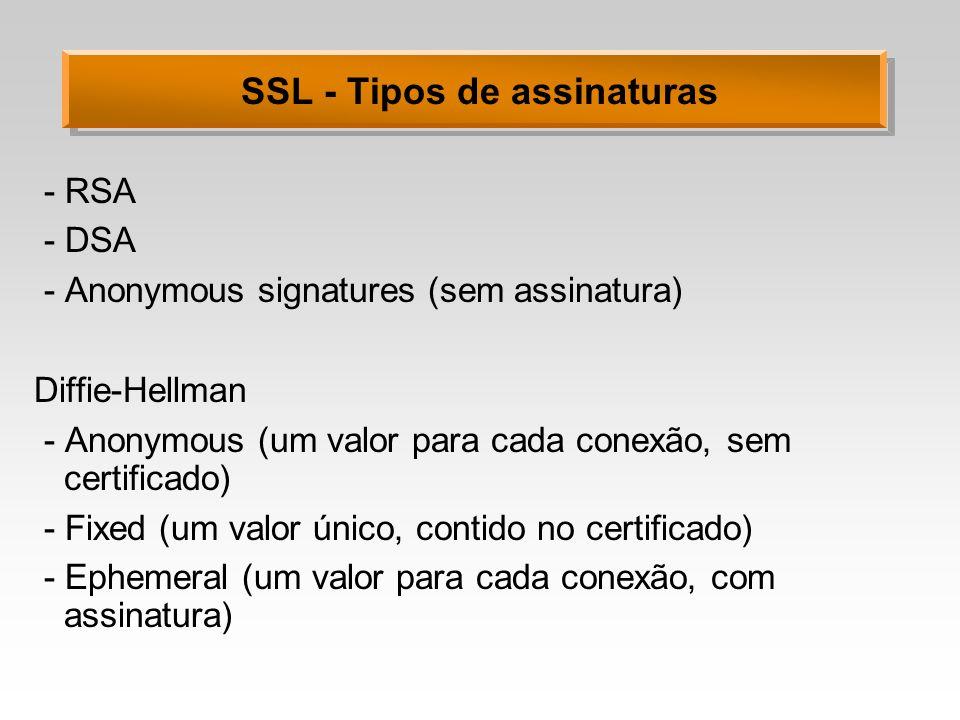 SSL - Tipos de assinaturas - RSA - DSA - Anonymous signatures (sem assinatura) Diffie-Hellman - Anonymous (um valor para cada conexão, sem certificado