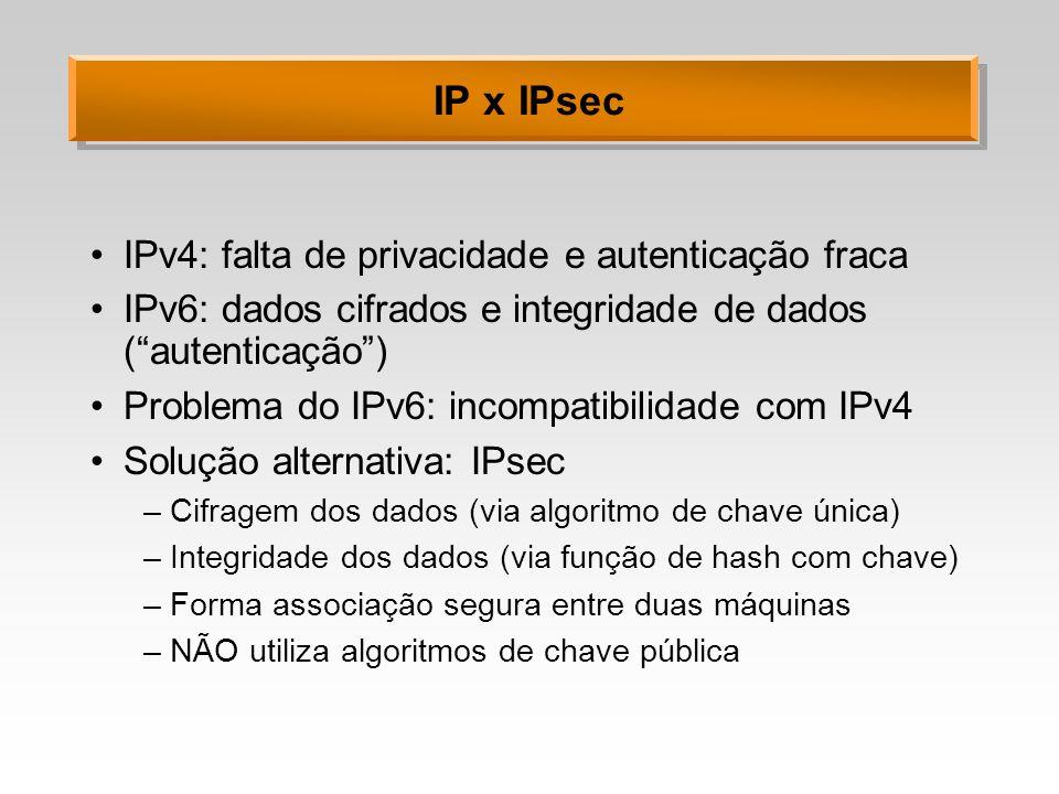 IP x IPsec IPv4: falta de privacidade e autenticação fraca IPv6: dados cifrados e integridade de dados (autenticação) Problema do IPv6: incompatibilid