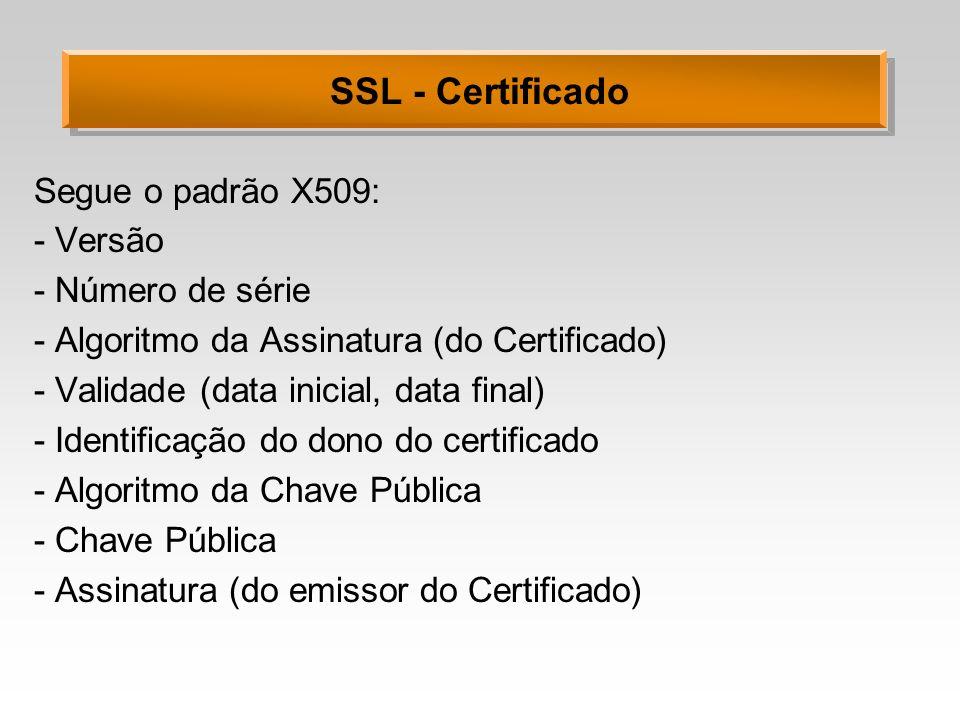SSL - Certificado Segue o padrão X509: - Versão - Número de série - Algoritmo da Assinatura (do Certificado) - Validade (data inicial, data final) - I