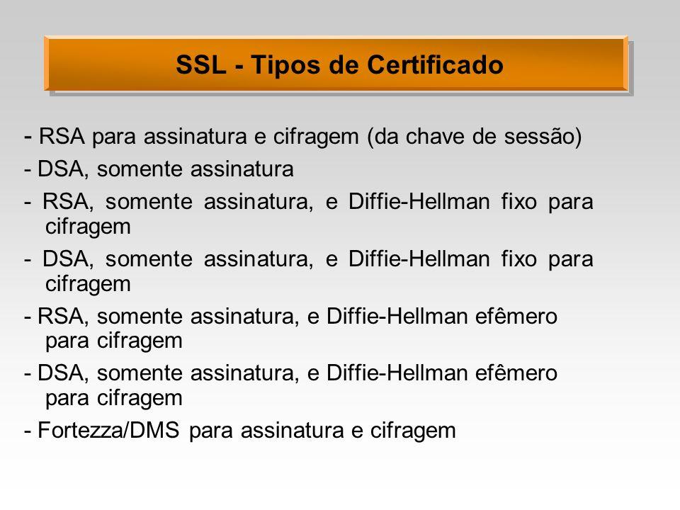 SSL - Tipos de Certificado - RSA para assinatura e cifragem (da chave de sessão) - DSA, somente assinatura - RSA, somente assinatura, e Diffie-Hellman